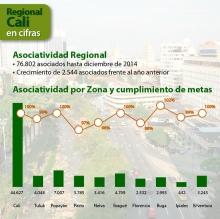 Reg-Cali-en-cifras-Abril-2015