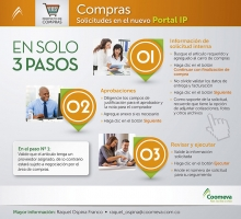 Proyecto de Compras_3Pasos_COMPRAS