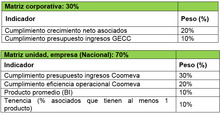 Productividad_UCO_NACIONAL