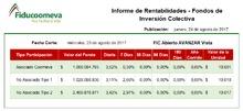 Rentabilidad FICs 20170823