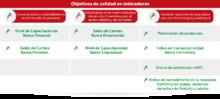 Objetivos-de-calidad-en-indicadores