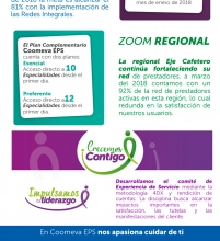 p_EPS_BuenasNoticias2_MAR2018_02