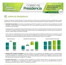 Correo-de-Presidencia-mayo-2018