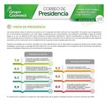 Correo-de-Presidencia-julio-2018_01