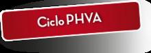 56632 Ciclo PHVA