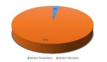 Sector Economico365
