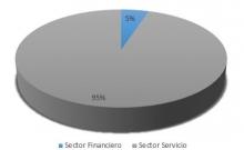 Sector EconomicoOptimizar