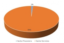 Sector_Economico24-08-18