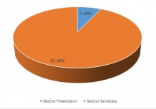 Sector_economico24-08-18Optimizar