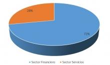 Sector_Economico