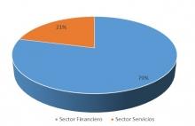 Sector EconomicoFIC180SEP