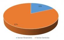Sector EconomicoFIC365SEP