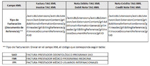 facturacion_tabla_24oct