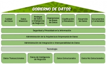 img_Casita_GobDatos