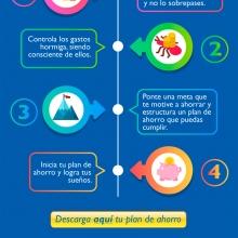 Infografia-Webinar-Ahorro_02