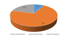 Sector Economico-365 marzo
