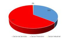 Sector Economico-180 marzo