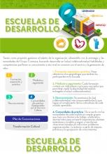 56263-Plantillas-Escuela-de-Desarrollo