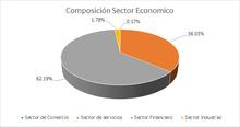 FIC 180 JUNIO Por Sector Económico