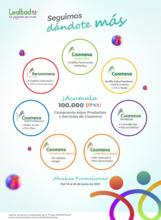 Acumula 100.000 pinos comprando estos productos y servicios de Coomeva
