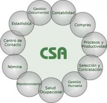 iscc_diagrama