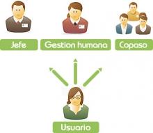 Diagrama_Salud-Ocupacional