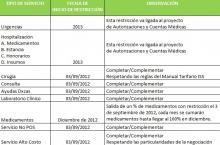 Cuadro comunicado Gerencia EPS