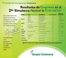 Emailing-Resultados-Simulacro-2012