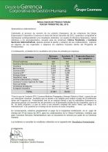RESULTADOS-BONIFICACIÓN_OK