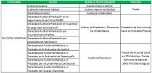 Comunicado EPS-NC-03