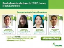 p_copaso_centrooriente