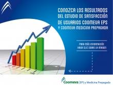 p_Salud_Indicadores