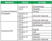 Cronograma auditorias SGC Salud