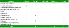NC - octubre 2013 - gráfica2