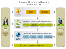 Sistema de Gestión de la Dirigencia_1