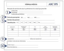 Comunicado Formulas Médicas